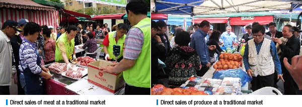 Direct sales of meat at a traditional market , Direct sales of produce at a traditional market