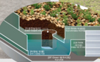 Seoul Metropolitan Government to Install Green Space and Rainwater Tank on a School Rooftop